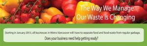 Managing Waste